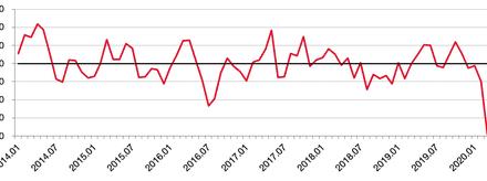 Monaco's retail trade suffers worst-ever hit