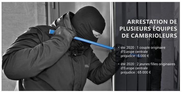 Burglaries and white collar crime fell year-on-year